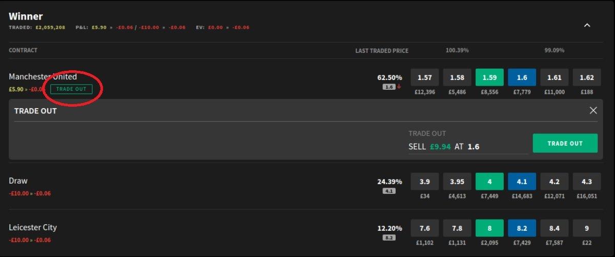 tradeout knappen