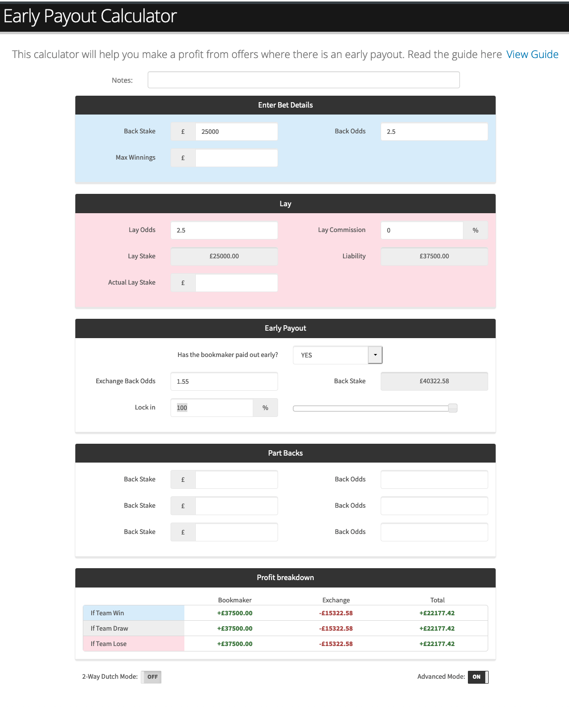 Tidlig utbetaling kalkulator 2