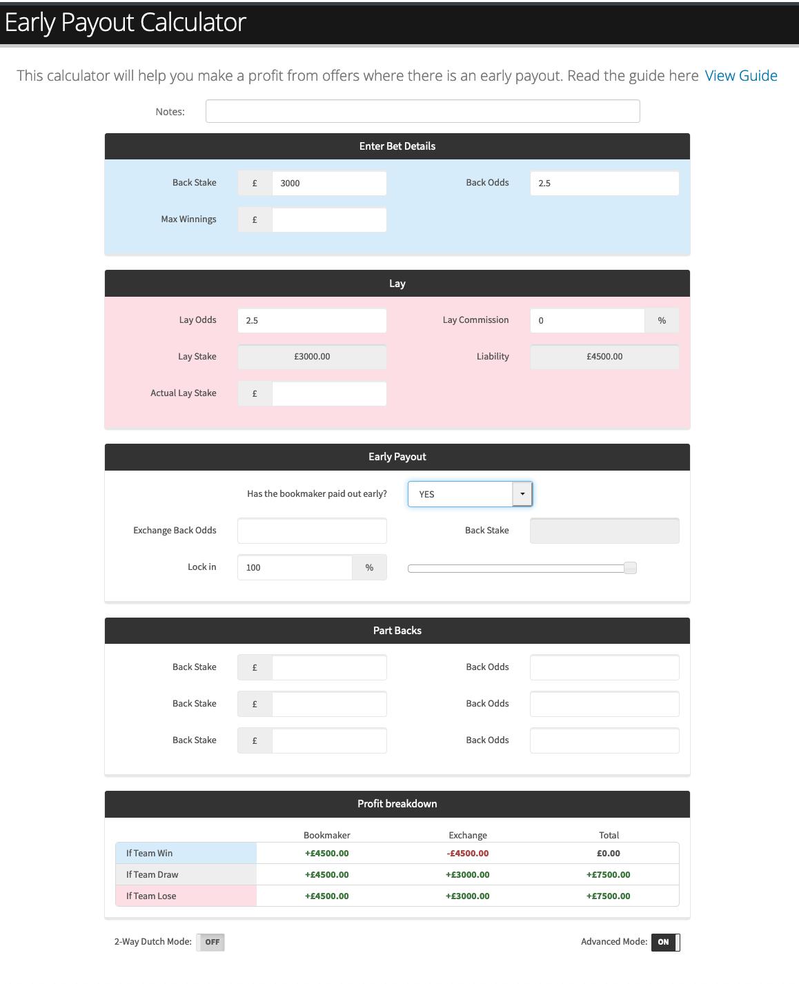 Tidlig utbetaling kalkulator 3